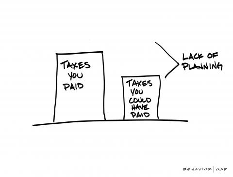 The benefits of tax planning